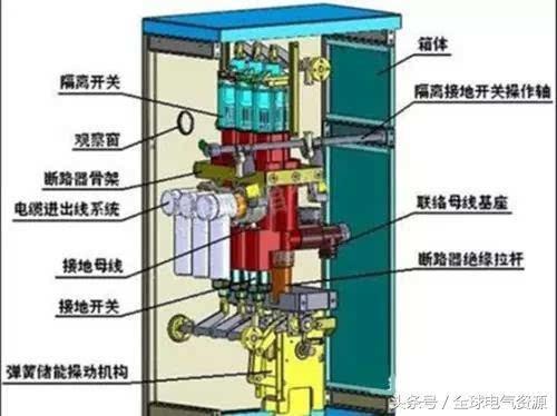高压开关柜结构图